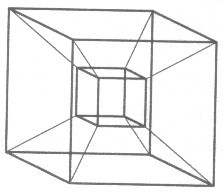 Ipercubo basato sul diagramma di Schlegel