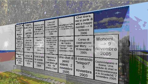 Una schermata del centro documentazione